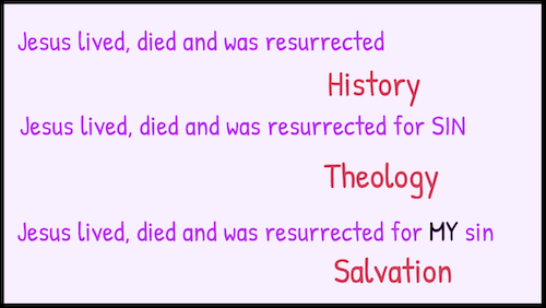 History, Theology, Salvation training video link